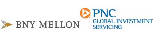 BNY Mellon and PNC Logos