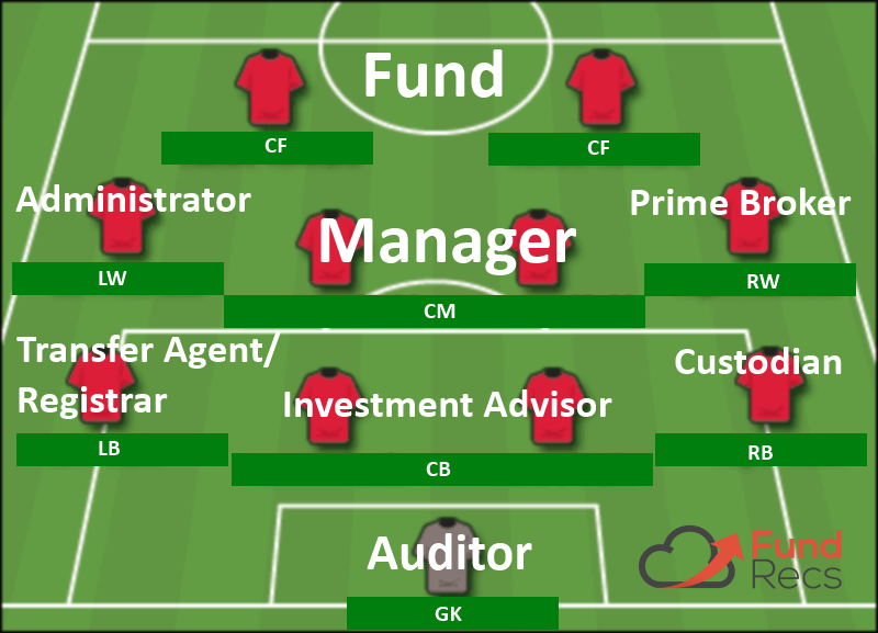 Hedge Fund World Cup Team